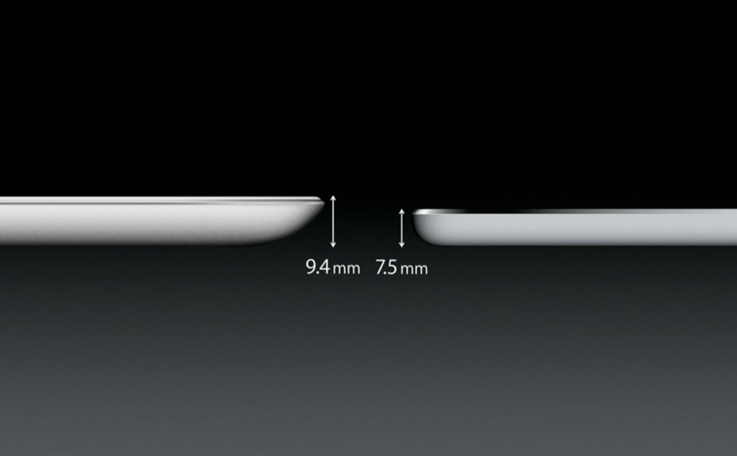 ipad thickness